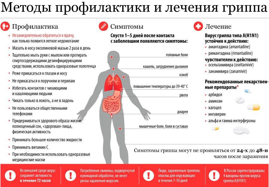 Серонегативный Ревматоидный Артрит Клиники России